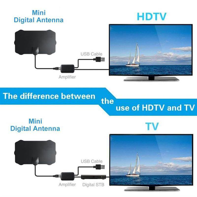 120-Miles-Antena-Digital-HDTV-Indoor-HD-TV-Antenna-with-Amplifier-Signal-Booster